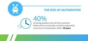 Infografik: Generation Y blickt positiv in die Zukunft