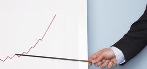 Unternehmen: Demire bestätigt Prognose für 2015