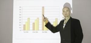 CSR-Richtlinie nichtfinanzielle Berichterstattung neu im HGB