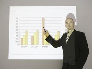 KPI-Studie 2013: Daseinsberechtigung von Kennzahlen