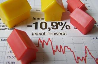 BFH Kommentierung: Teilwertabschreibung auf zum Umlaufvermögen gehörenden Anteilen an offenen Immobilienfonds
