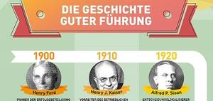 Leadership: Die Geschichte guter Führung