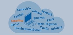 Online-Buchhaltung Mandant und Steuerberater: lexoffice