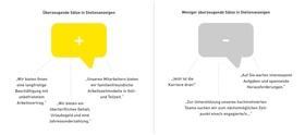 Meinestadt-Grafik Stellenanzeigen