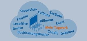 Online-Buchhaltung Mandant und Steuerberater: Meintagwerk