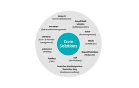 Crem Solutions