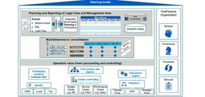 Fachkonferenz Reporting & Analytics 2021