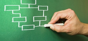 Erleichterungen für Tochterunternehmen