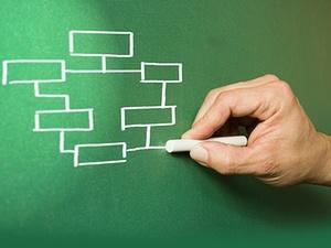 BMF Kommentierung: Organisatorische Eingliederung bei Organschaft