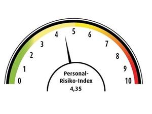Personal-Risiko-Index: Die Lage bleibt unsicher