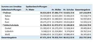 Fehler bei Erstellung einer Pivot-Tabelle in Excel vermeiden