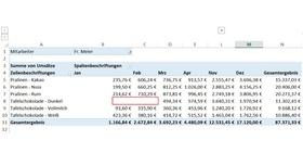Pivot-Tabelle mit Lücken