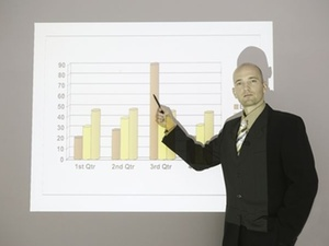 Anforderungen an den Prognosebericht