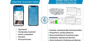 Moderne Dashboards: Smarte Gestaltung, agile Entwicklung