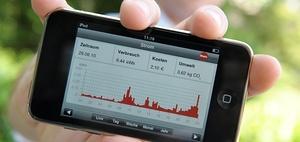 Real Estate Innovation Glossar: Wann ist Smart Metering sinnvoll?