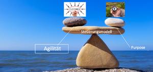 Controlling bei Eprimo verbindet Agilität und Purpose