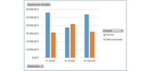 Excel: Diagramme aus Pivot-Tabellen mit PivotCharts erstellen