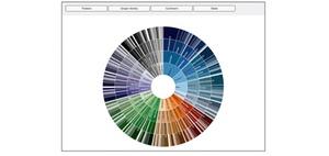 Interaktive Big-Data-Visualisierung einsetzen und gestalten