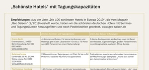 """Hotel-Ranking: """"Die schönsten Hotels in Europa 2019"""""""