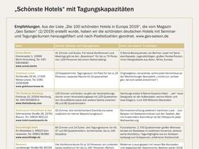 Schönste Hotels mit Tagungskapazitäten