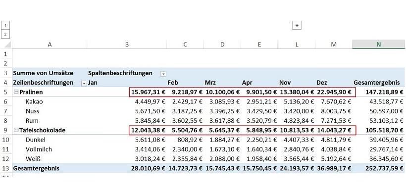 Pivot Tabellen Teil Und Gesamtergebnisse Liefern Uberblick Controlling Haufe