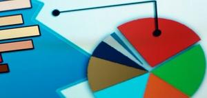 Sonderumlage: Verteilungsschlüssel und Anteil