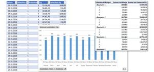 Dashboard in Industrie und Mittelstand
