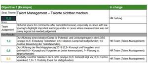 OKR System einführen bei Lufthansa LGBS