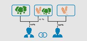 Konkludente Mitunternehmerschaft zwischen Landwirtsehegatten