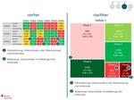 Abb. 1: Vorher-Nachher-Vergleich der Farbcodierung