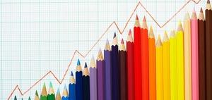 ISO-Managementsysteme: Immer mehr Unternehmen sind zertifiziert