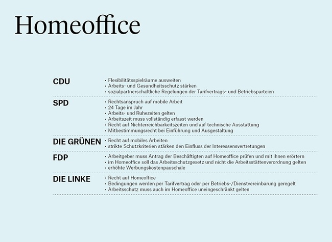 Wahlprogramme zur Bundestagswahl 2021: Parteien zum ...